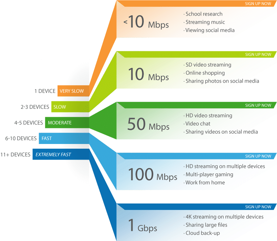 internet-plan-comparisons-home-telecom