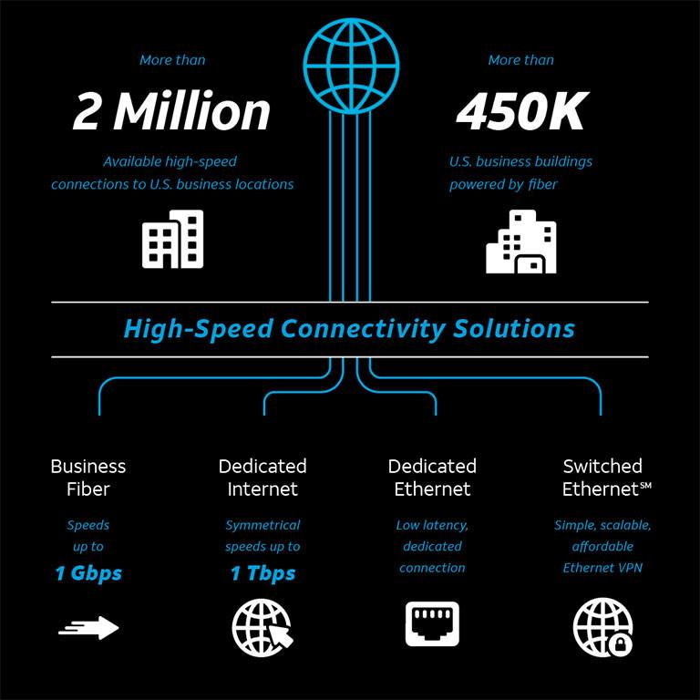 network-level-fiber-infographic